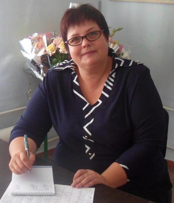 Олена Пономаренко